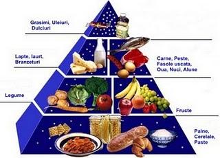 3 mese pe zi pierde în greutate)