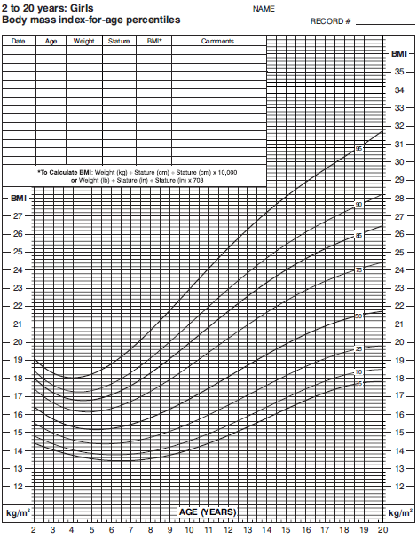 curbele pierd in greutate hw 2 pierde in greutate
